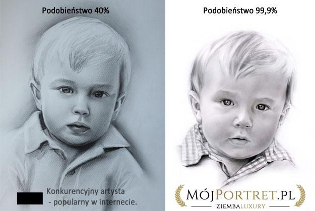 portrety ze zdjęcia